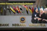 Jawatan Kosong Bank Negara Malaysia