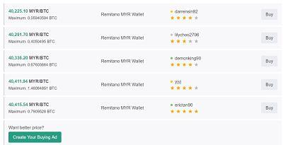 Cara Jual Beli Bitcoin Di Remitano Yang Selamat Di Malaysia
