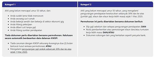 Pengeluaran Akaun 1-KWSP i-Sinar Inilah Semua Yang Perlu Anda Tahu
