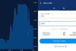Luno: Cryptocurrency Exchange Pertama Yang Diluluskan di Malaysia